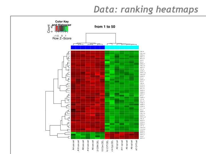 Data: ranking