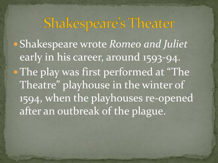 Shakespeare's Theater