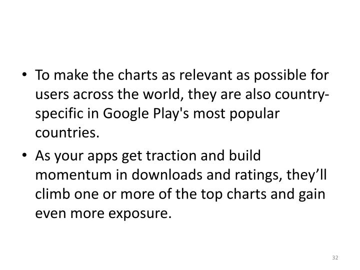 To make the charts as relevant as possible for users across the world, they are also country-specific in Google Play's most popular countries.