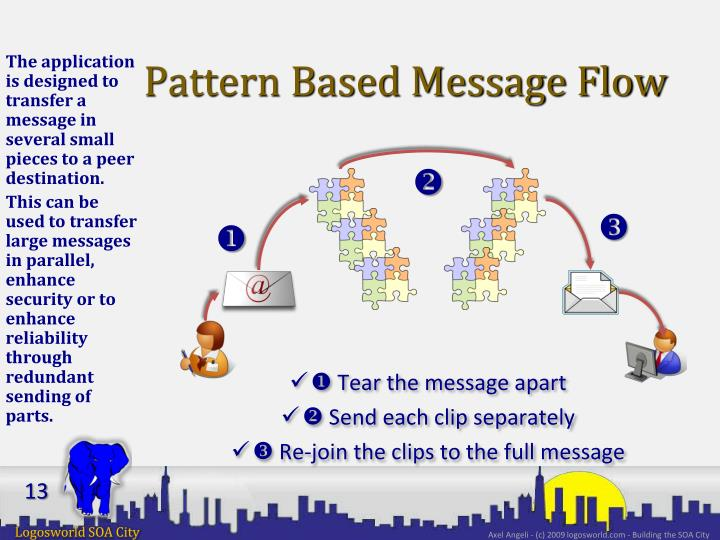 Pattern Based Message