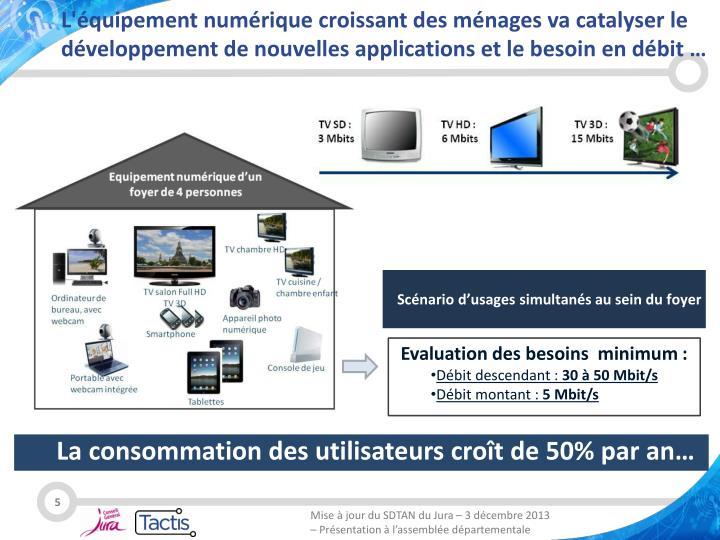 L'équipement numérique croissant des ménages va catalyser le développement de nouvelles applications et le besoin en débit …