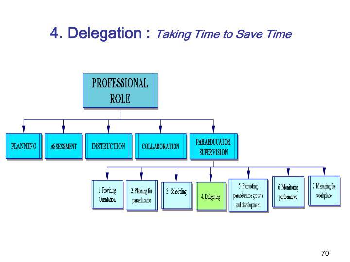 4. Delegation :