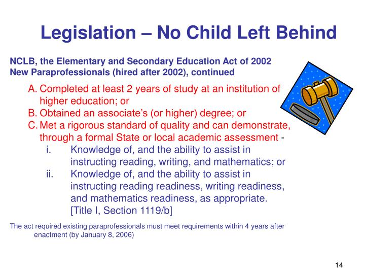 Legislation – No Child Left Behind