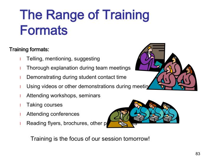 The Range of Training Formats