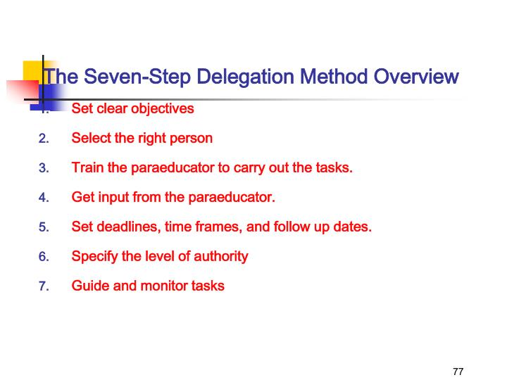 The Seven-Step Delegation Method Overview