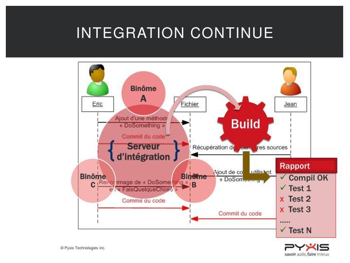 Integration continue
