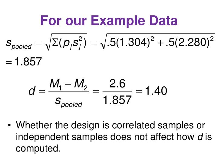For our Example Data