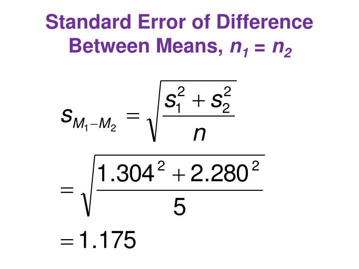 Standard Error of Difference Between