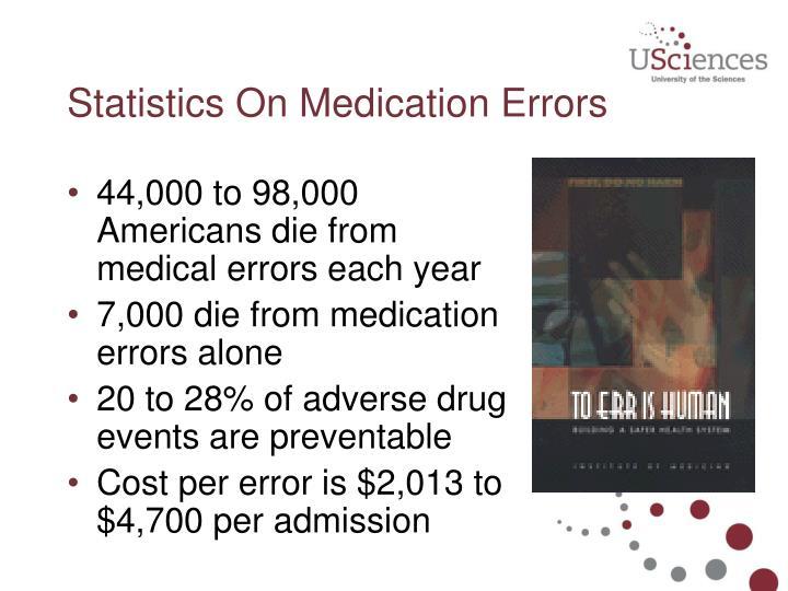 Statistics On Medication Errors