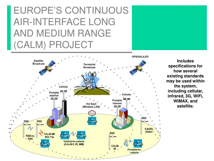 Europe's Continuous Air-Interface Long and Medium Range (CALM) Project