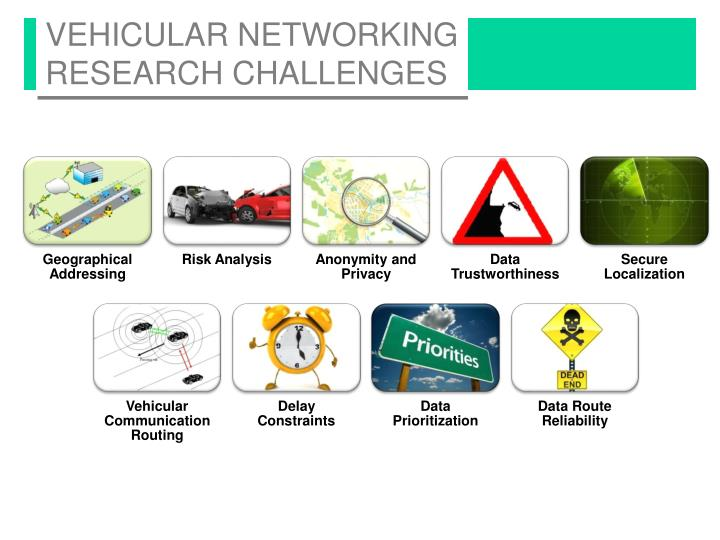 Vehicular Networking Research Challenges