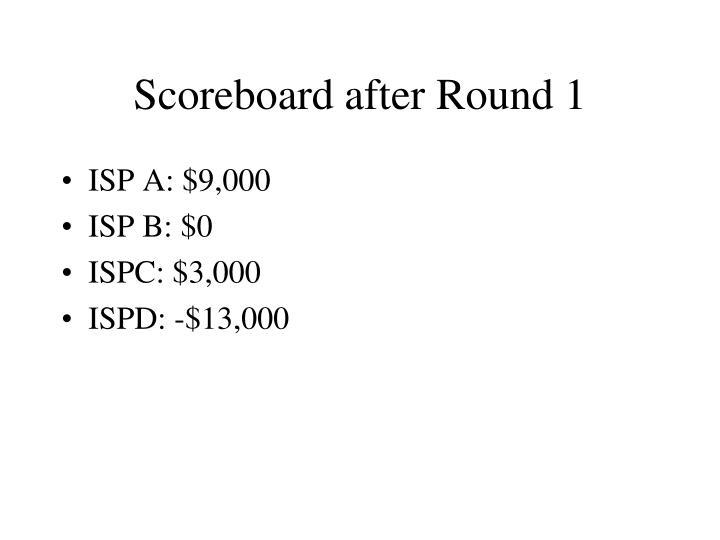 Scoreboard after Round 1