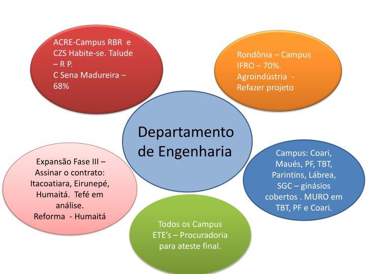 ACRE-Campus RBR  e CZS Habite-se. Talude – R P.