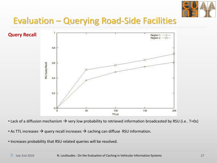 Evaluation – Querying Road-Side Facilities