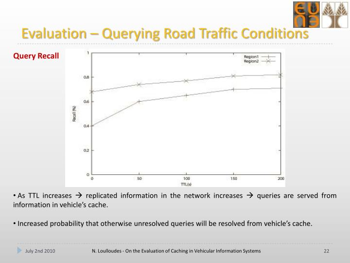 Evaluation – Querying Road Traffic Conditions