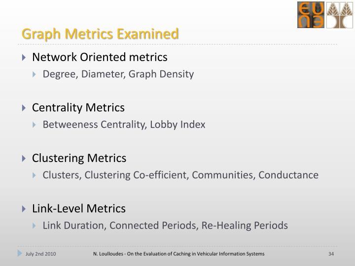 Graph Metrics Examined