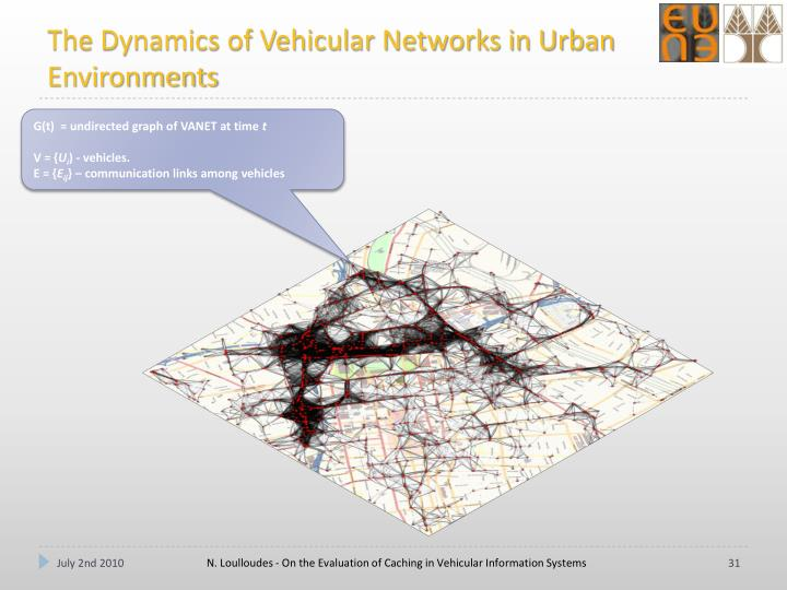 The Dynamics of Vehicular Networks in Urban Environments