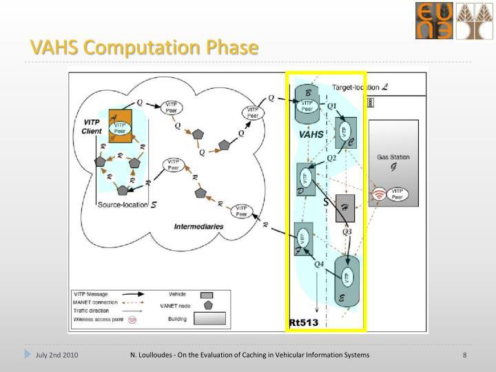 VAHS Computation Phase