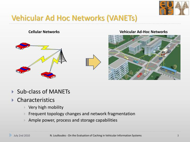 Vehicular ad hoc networks vanets