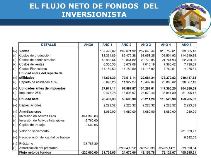 EL FLUJO NETO DE FONDOS  DEL INVERSIONISTA