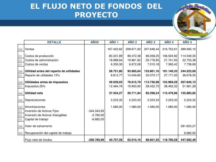 EL FLUJO NETO DE FONDOS  DEL PROYECTO