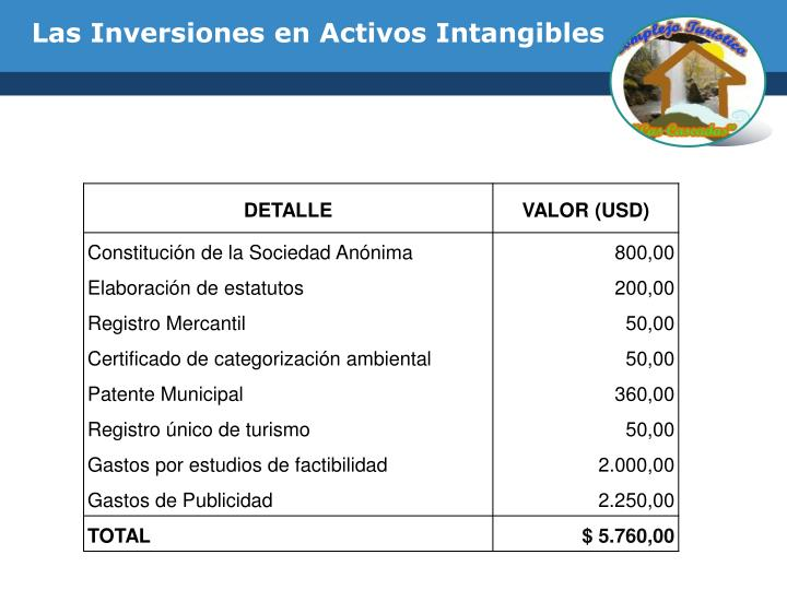 Las Inversiones
