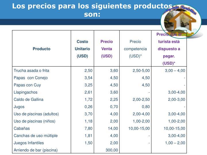 Los precios para los siguientes productos son:
