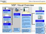 nsf visual overview