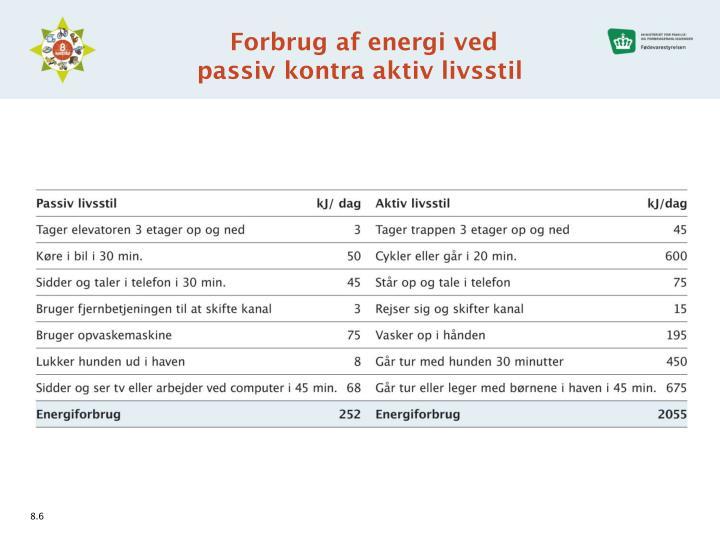 Forbrug af energi ved