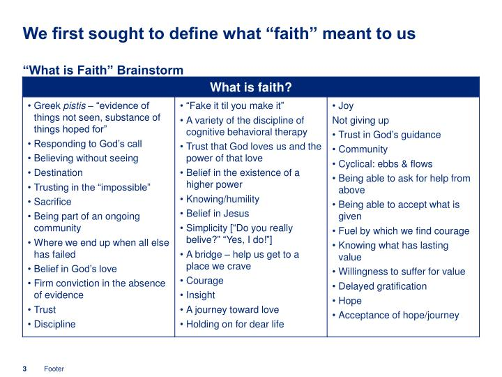 We first sought to define what faith meant to us