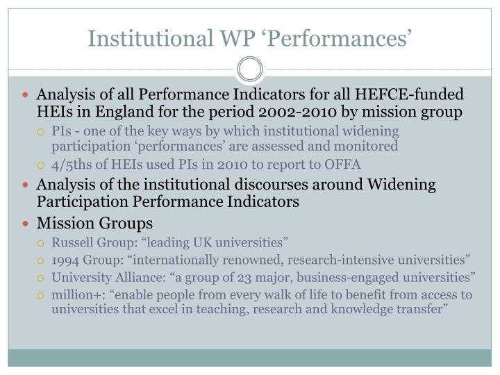 Institutional WP 'Performances'
