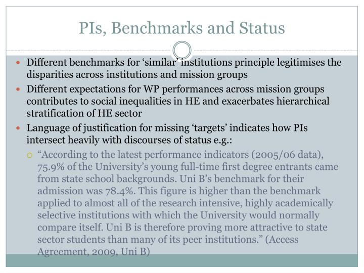 PIs, Benchmarks and Status
