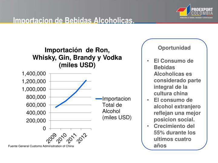 Importacion de Bebidas Alcoholicas.