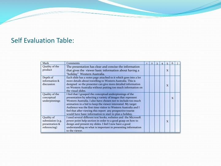 Self Evaluation Table: