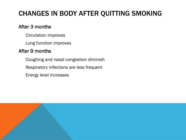 Changes in body after quitting smoking