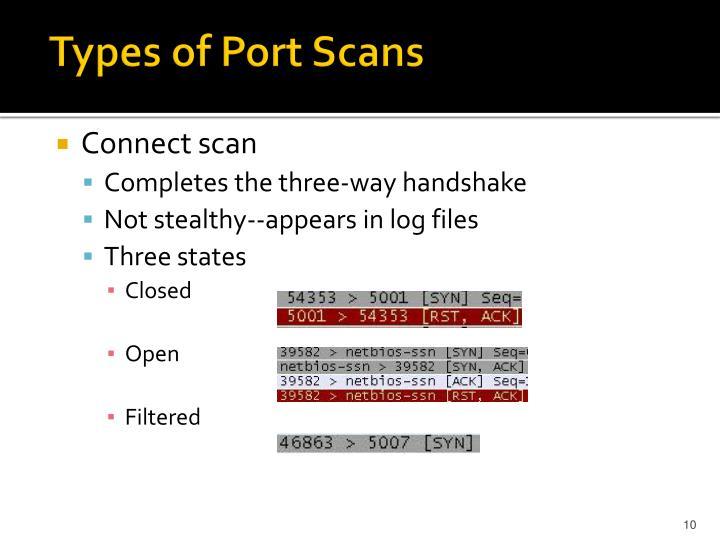 Types of Port Scans