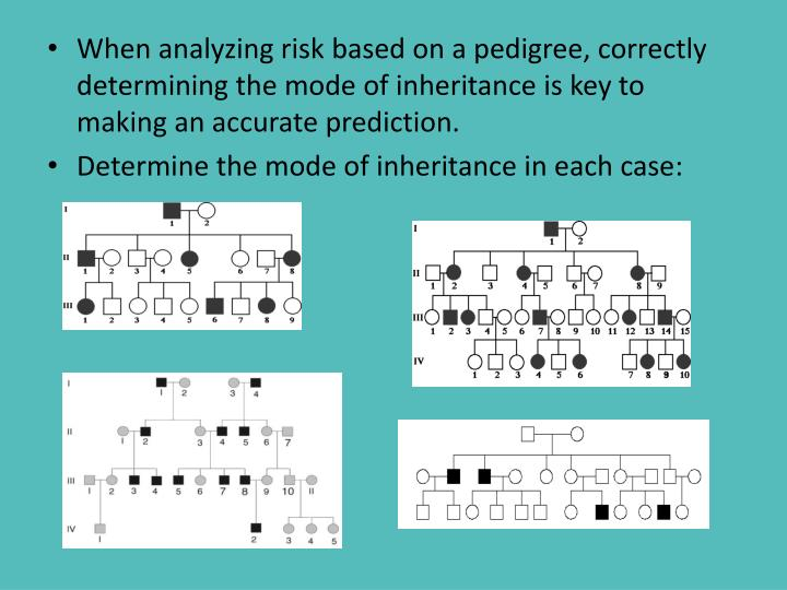 When analyzing risk based on a pedigree, correctly determining the mode of inheritance is key to making an accurate prediction.