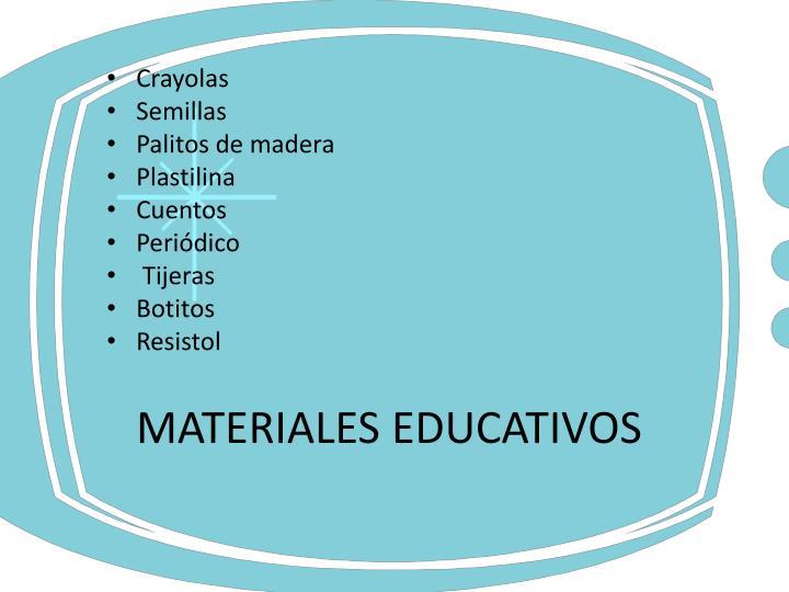 MATERIALES EDUCATIVOS