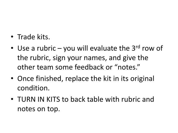 Trade kits.