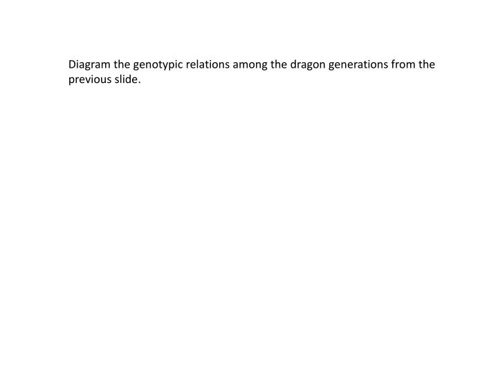 Diagram the genotypic relations among the dragon generations from the