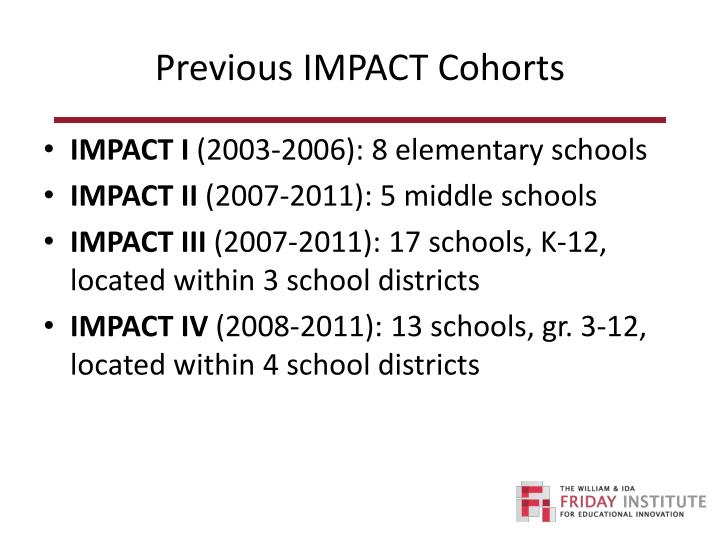 Previous IMPACT Cohorts