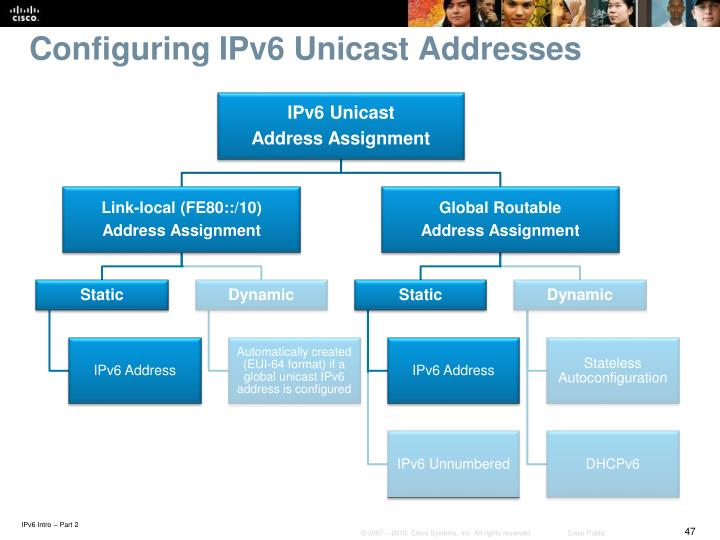 Configuring IPv6 Unicast Addresses