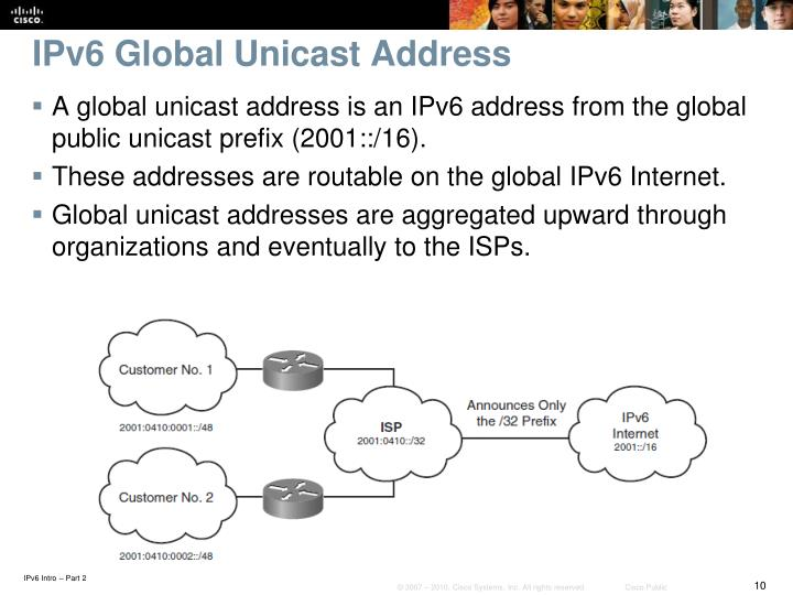 IPv6 Global Unicast Address