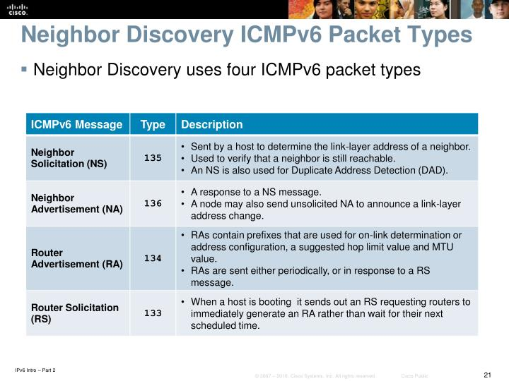 Neighbor Discovery ICMPv6 Packet Types
