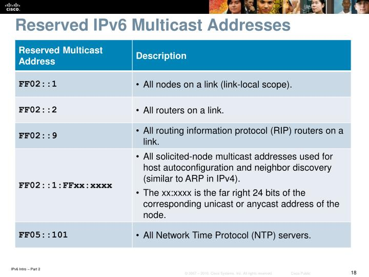 Reserved IPv6 Multicast Addresses