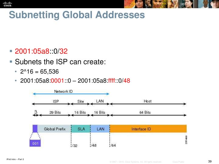 Subnetting Global Addresses
