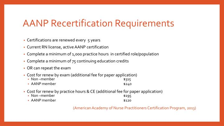 AANP Recertification Requirements