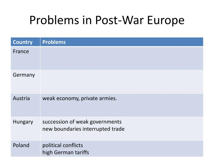 Problems in Post-War Europe