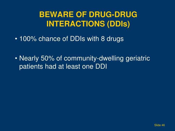 Beware of Drug-Drug Interactions (