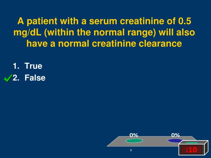 A patient with a serum creatinine of 0.5 mg/dL (within the normal range) will also have a normal creatinine clearance